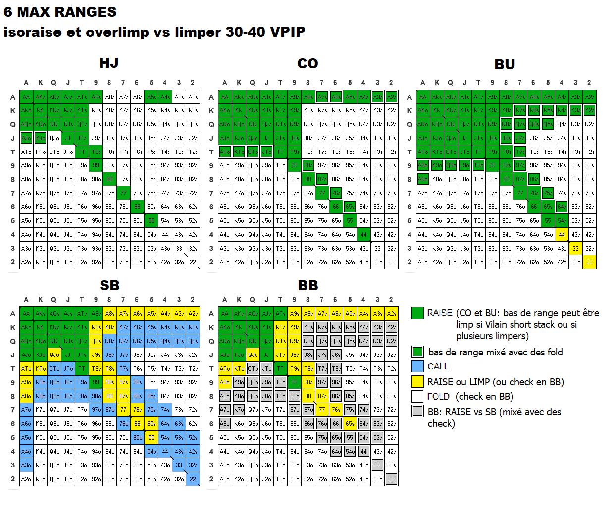 DODOD Poker Nouveau-n/é Fille gar/çon Barboteuse Combinaison b/éb/é Tenues b/éb/é v/êtements pour b/éb/és